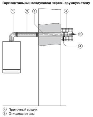 Инструкция Viessmann Vitopend 100 Wh1d